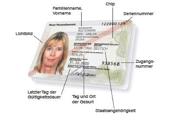 Prüfziffer neuer personalausweis Ausweisnummer neuer