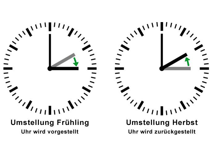 Wird Die Zeitumstellung Abgeschafft