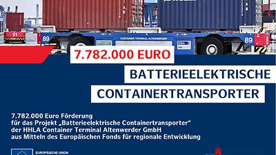Batterieelektrische-Containertransporter