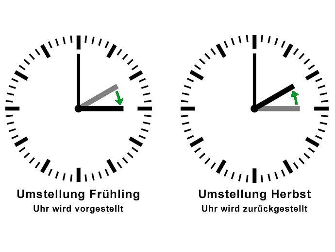 Zeitumstellung 2018 Die Uhr Auf Winterzeit Umstellen Hamburgde